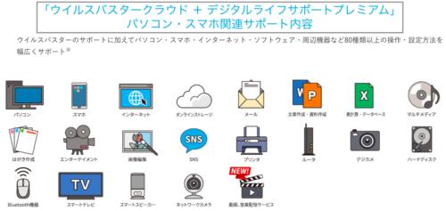 「ウイルスバスタークラウド + デジタルライフサポート プレミアム」のサポート内容