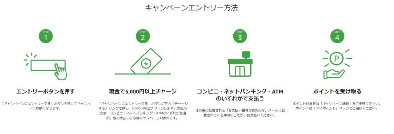 Amazonギフト券チャージで1,000円獲得
