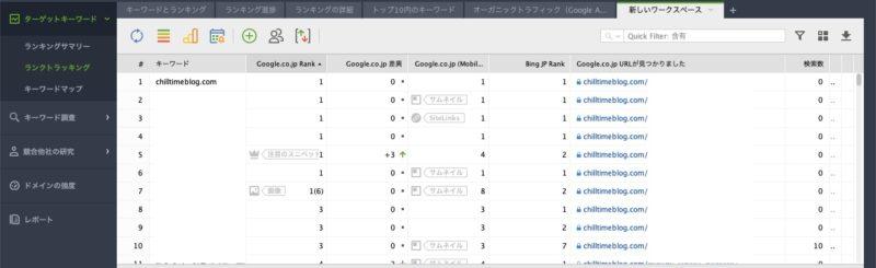 ランクトラッカーの検索順位確認画面